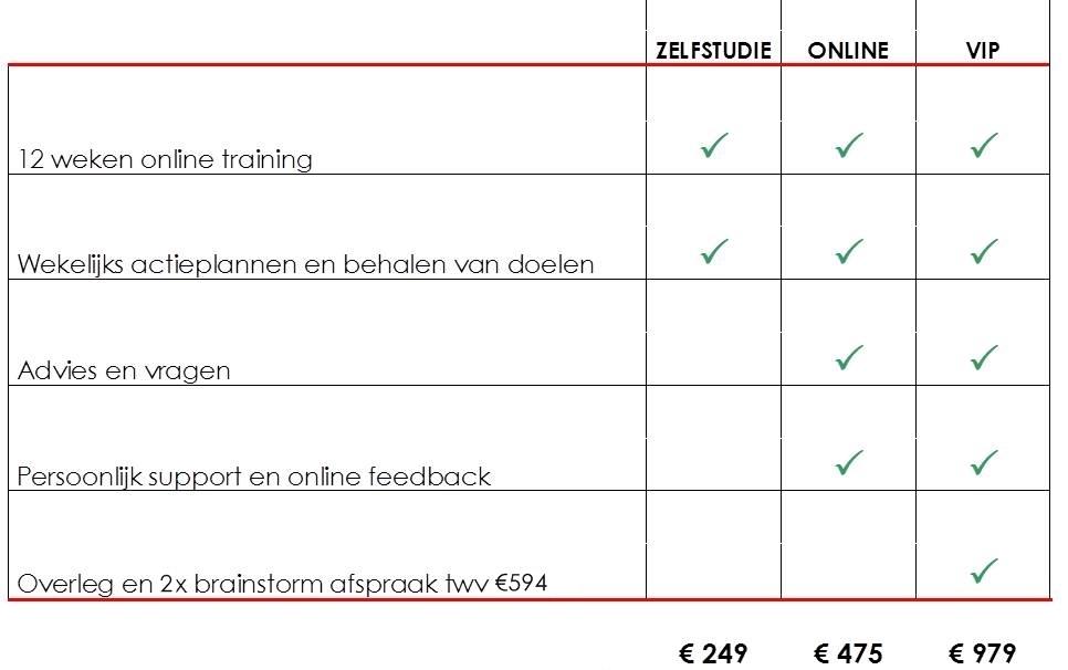 training webwinkel 2014